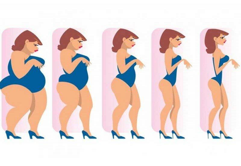 Следуя этим правилам, ты сможешь легко похудеть (часть 2)