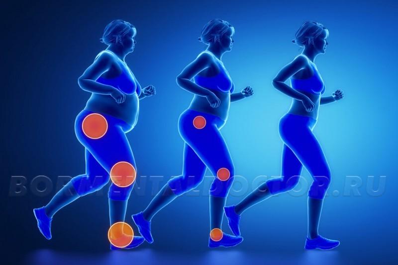 Как быстро похудеть. Польза похудения. 15 важных плюсов для Вашего здоровья. Часть №4