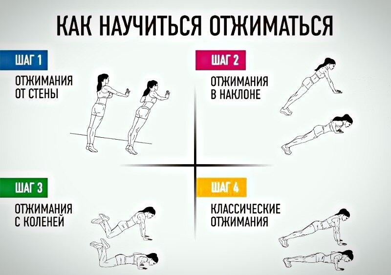 Бубновский рассказал почему женщинам в возрасте нужно отжиматься каждый день. Фото облегченных вариантов упражнения для новичков