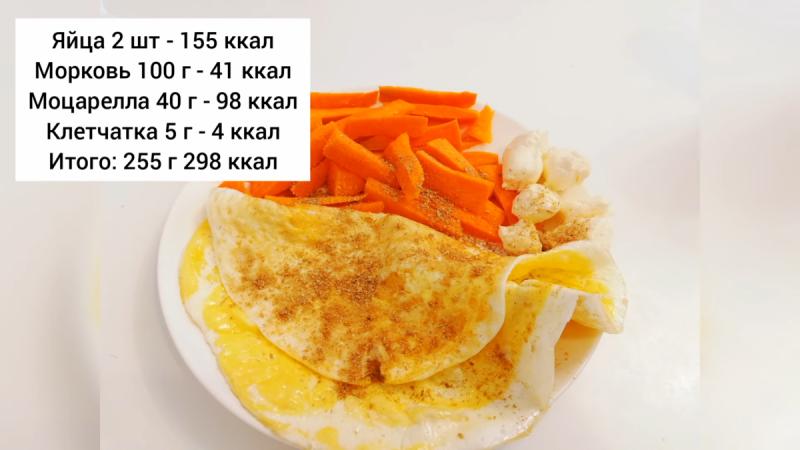 На завтрак яичница. Фото автора.