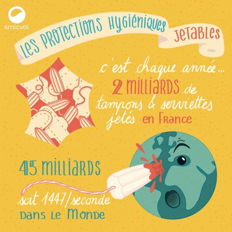 Государственная социальная реклама: Каждый год во Франции выбрасывают 2 млрд тампонов и прокладок. 45 млрд в мире. То есть 1447 в секунду