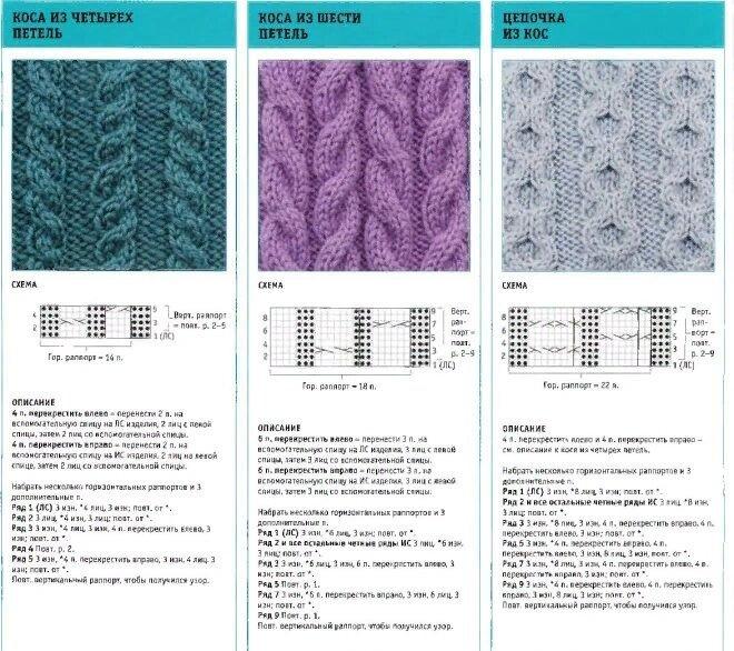 Рекомендованные узоры для вязания кардиганов- «Бомберов».