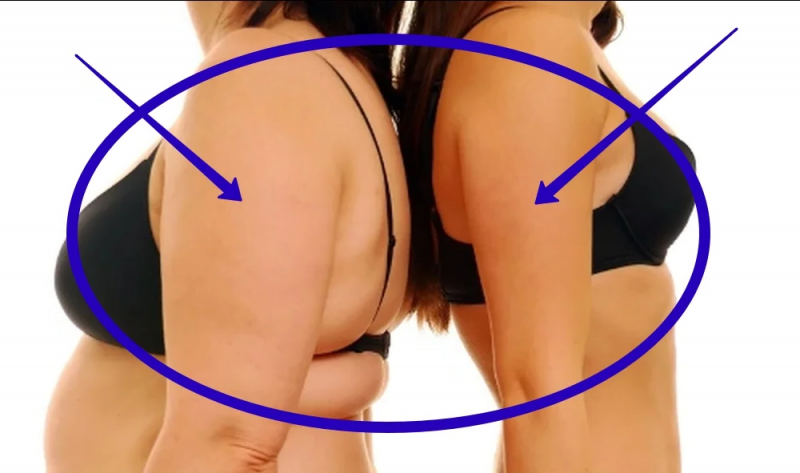 Утренние упражнения, чтобы похудеть легко, тратя 10 минут в день (описание + наглядное пособие)